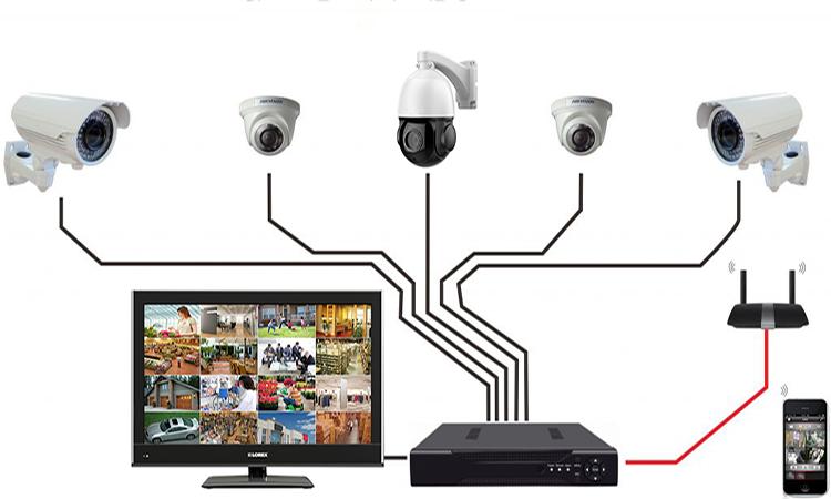 CCTV Job