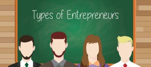 Types of Entrepreneurship - Types Of Entrepreneurship