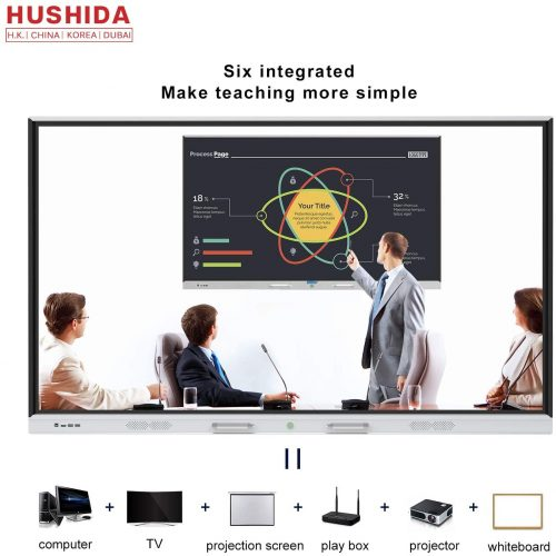 3. Hushida 86inch 4K Interactive Touch Smart Whiteboard